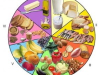 Reguli si sfaturi despre dieta disociata
